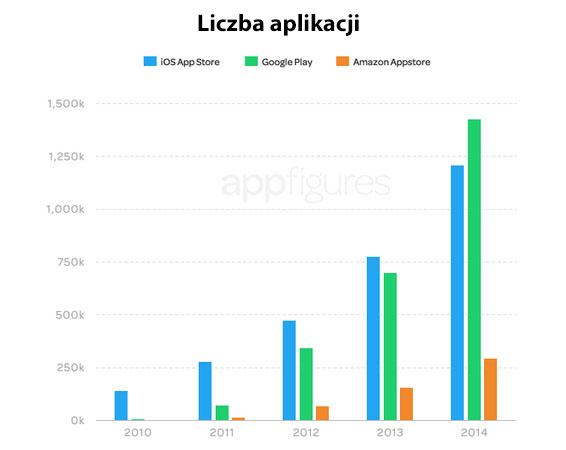 news-aplikacje-sklepy