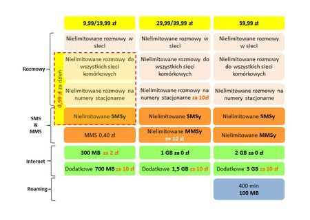 news-orange-super-smartplan