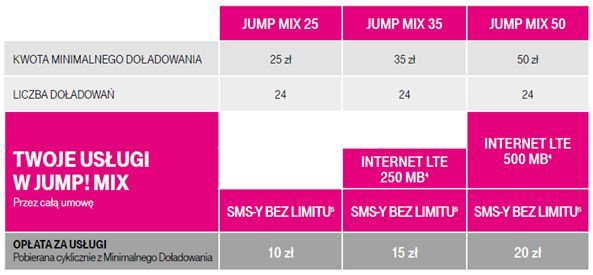 news-tmobile-nowy-jump-mix