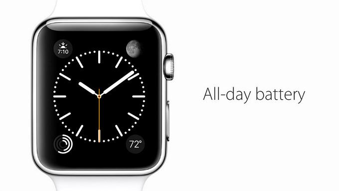 news-apple-watch-oficjalnie-19