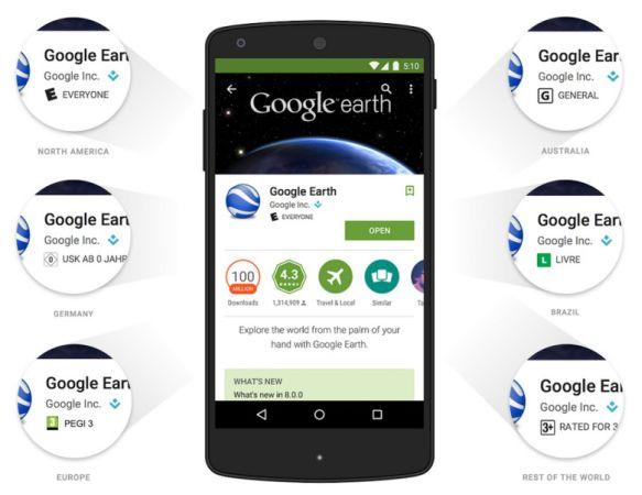 news-google-play-ocenianie