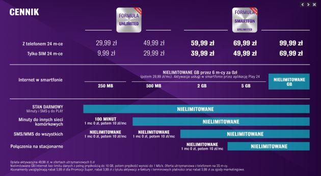news-play-formuła-smartfon-unlimited-2