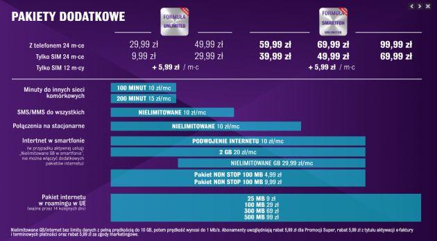 news-play-formuła-smartfon-unlimited-3