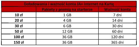 news-plus-ja+_internet_na_karte