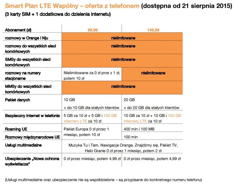 news-orange-smart_plan_lte_wspolny-telefon