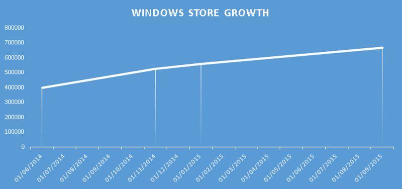 news-windows_store-aplikacje-1