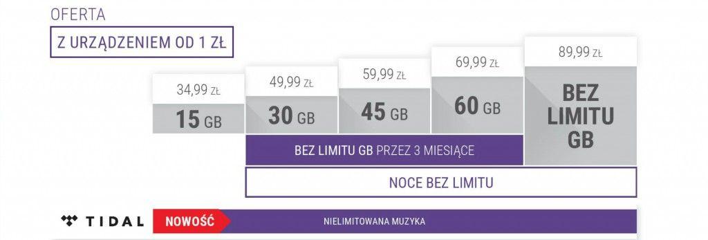 news-play-oferta_swiateczna-internet_mobilny-1