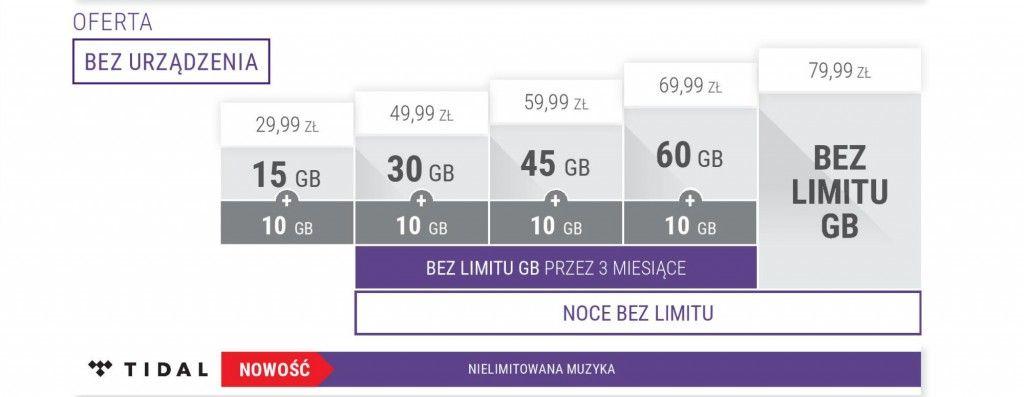 news-play-oferta_swiateczna-internet_mobilny-2