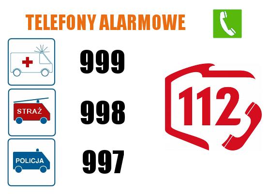 img-alarm-numbers Alarmowe, miastowe i międzynarodowe numery kierunkowe