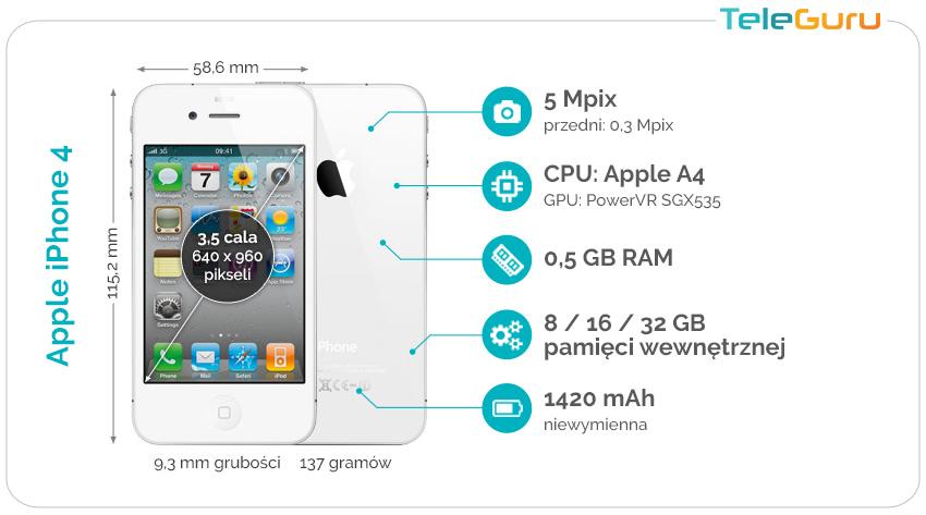 specyfikacje-apple-iphone-4