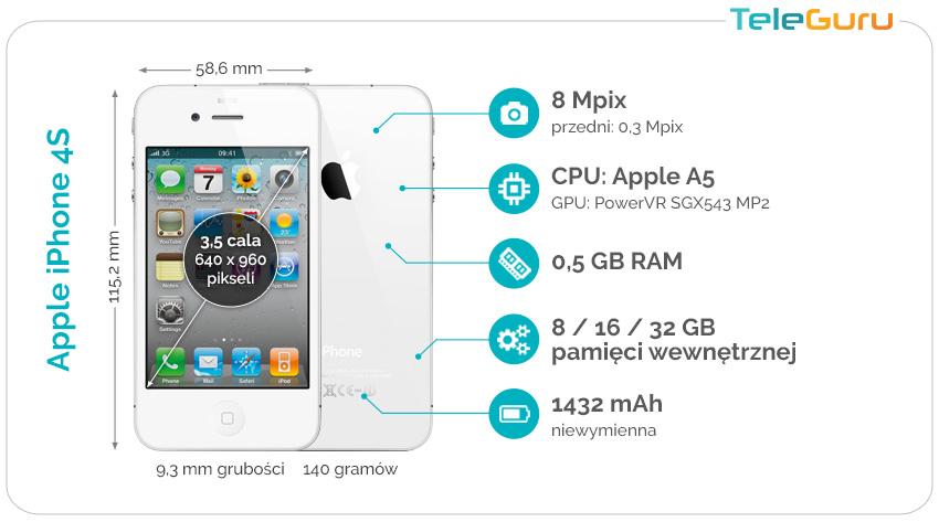 specyfikacje-apple-iphone-4s