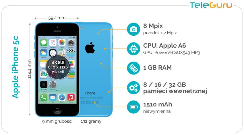 specyfikacje-apple-iphone-5c