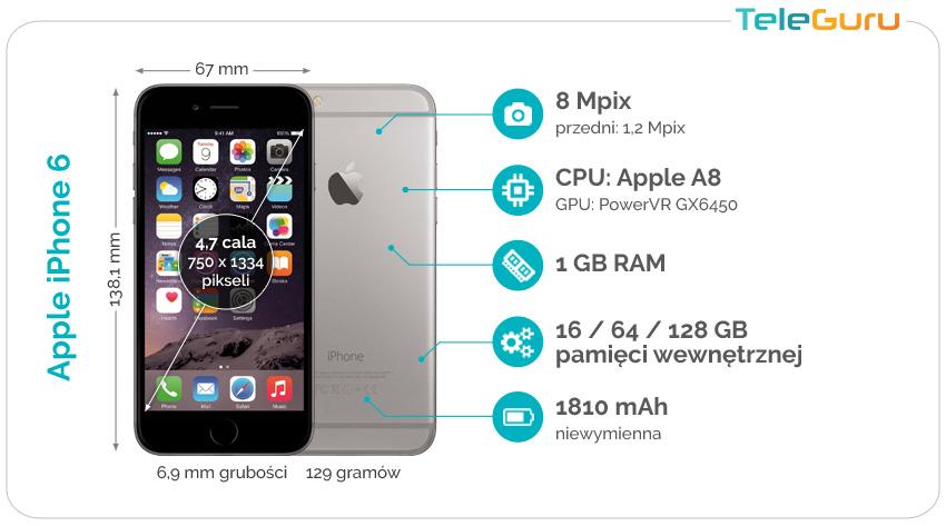 specyfikacje-apple-iphone-6
