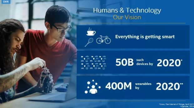 news-intel-wearables