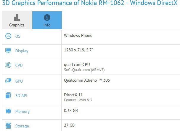 news-lumia1330-specyfikacja-wyciek Wyciekła specyfikacja następcy Lumii 1320 - mniejszy ekran, sporo większy aparat
