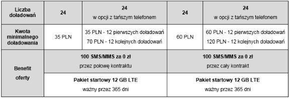 news-tmobile-internet-pakiet1 Duży pakiet bezpłatnego Internetu w taryfie Mix w T-Mobile