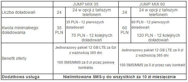 news-tmobile-jump-mix