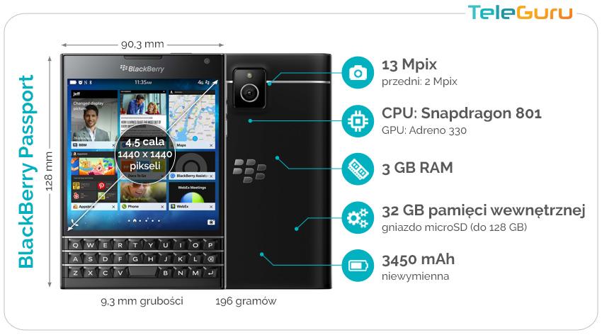 specyfikacje-blackberry-passport