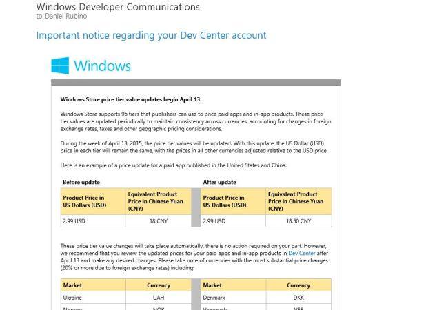 news-microsoft-email-zmiana_cen Już wkrótce zapłacimy więcej za zakupy w Windows Store