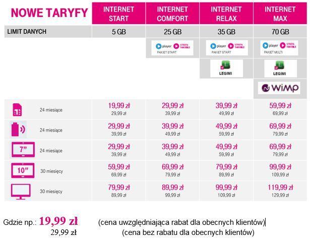 news-tmobile-jump_family-internet-tabela Nowa oferta internetowa T-Mobile