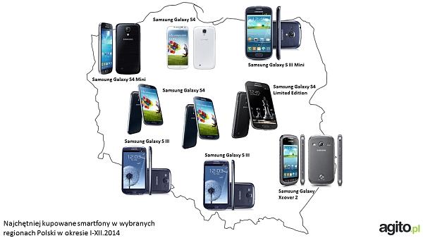 news-agito-smartfony-polska-mapa-2