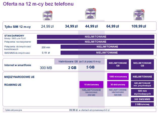 news-play-formula-smartfon_unlimited-dla_firm Play: Nowa Formuła Smartfon Unlimited dla Firm i zmiany w Formule Rodzina
