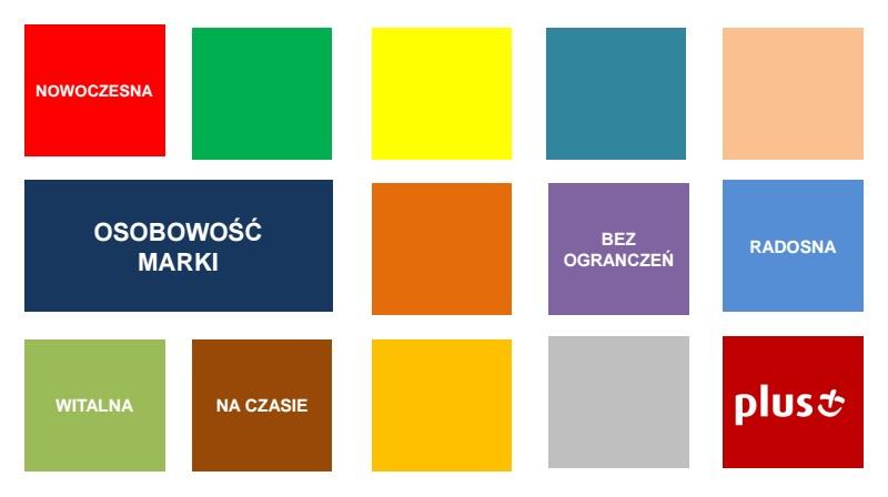 news-plus-nowe_mozliwosci-7