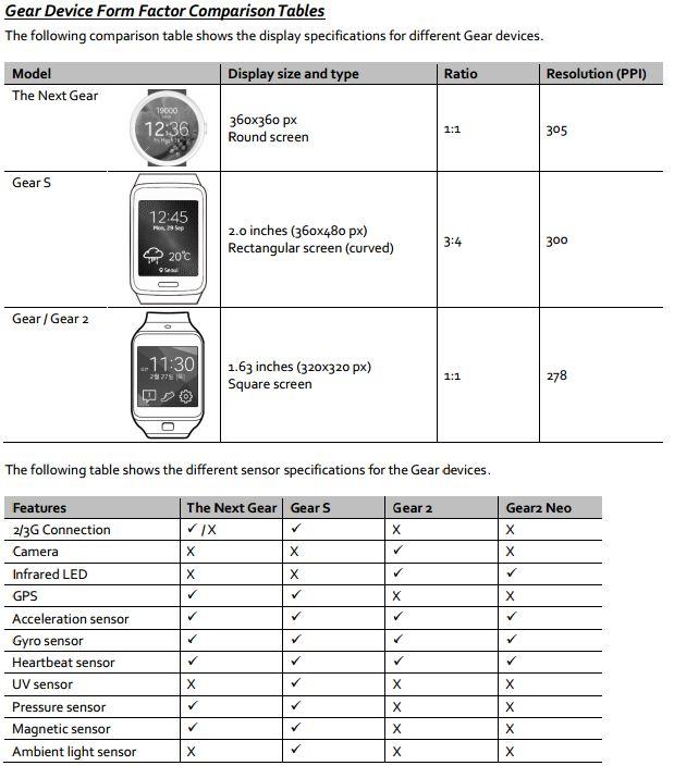 news-samsung-gear_a-smartwatch-2