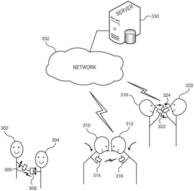 news-apple_watch-gesty-patent Apple Watch umożliwi transfer danych poprzez gesty?