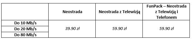 news-orange-neostrada-oferta