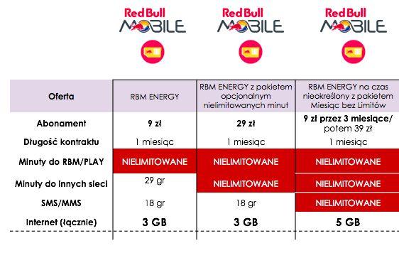 news-redbull_mobile_energy-oferta Red Bull Mobile Energy - odświeżona oferta abonamentowa