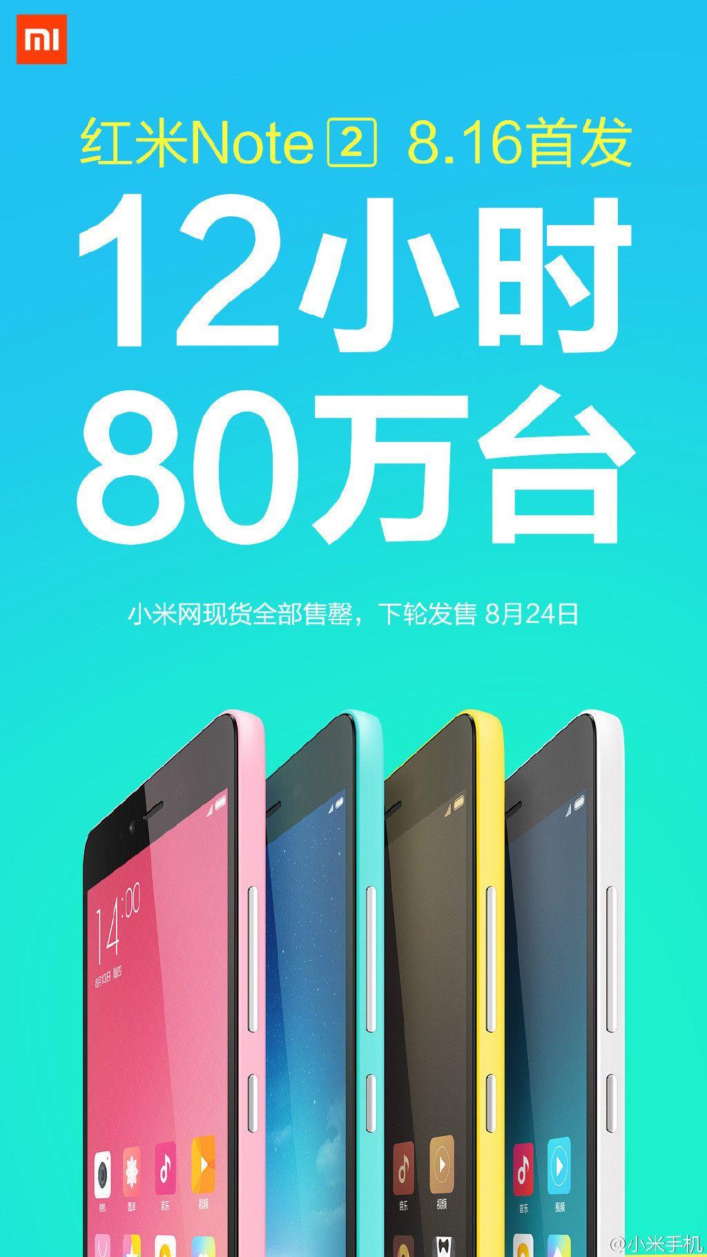 news-xiaomi_redmi_note2-1 Rekordowa sprzedaż Xiaomi Redmi Note 2