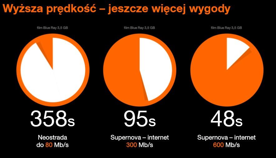 news-orange-supernova-internet-6