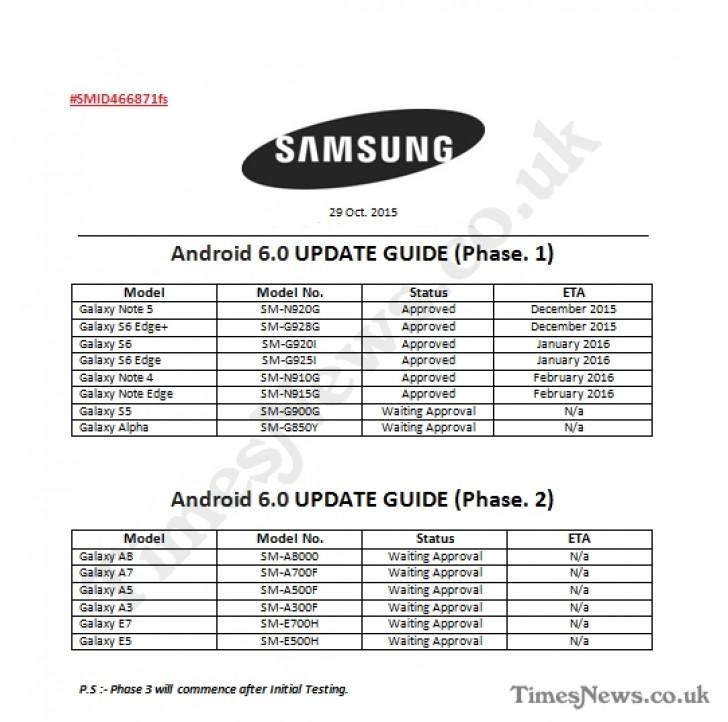 news-samsung-android_marshmallow-harmonogram-1 Wiemy, które smartfony Samsunga i w jakim terminie otrzymają Androida 6.0 Marshmallow