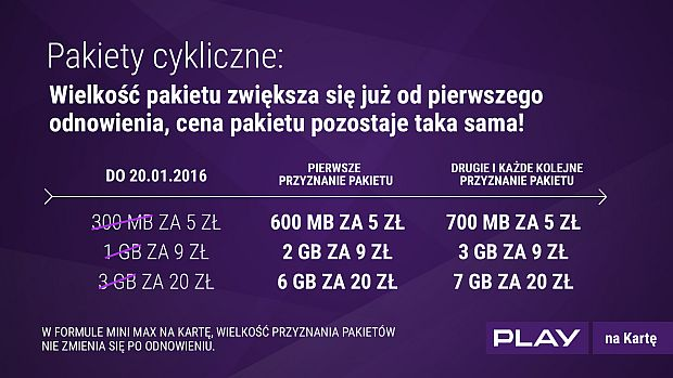 news-play-nowe-pakiety-prepaid-1