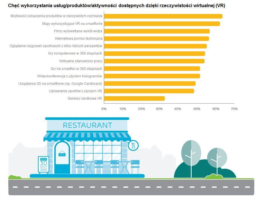 news-ericsson-consumerlab-vr-1