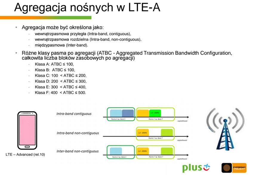 news-plus-lte-a-prezentacja-3