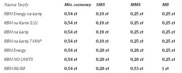 news-rbm-roaming-1
