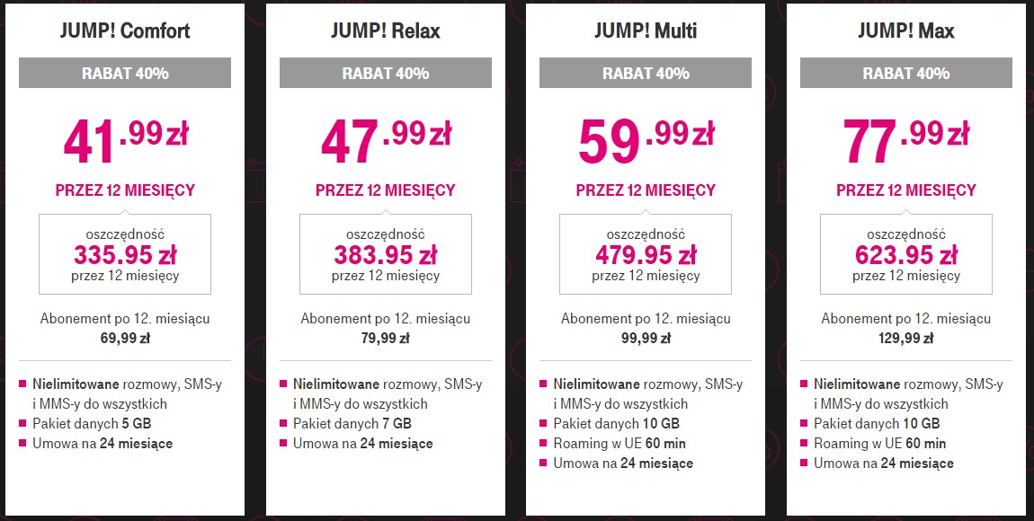 promocja-tmobile-jump-rabat Promocja T-Mobile: 40% rabatu na abonament z telefonem