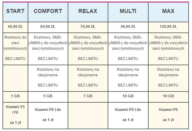 news-tmobile-huawei-1 T-Mobile: Gwarancja najniższej ceny na smartfony Huawei