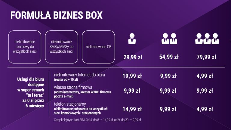 news-play-formula-biznes-box-2