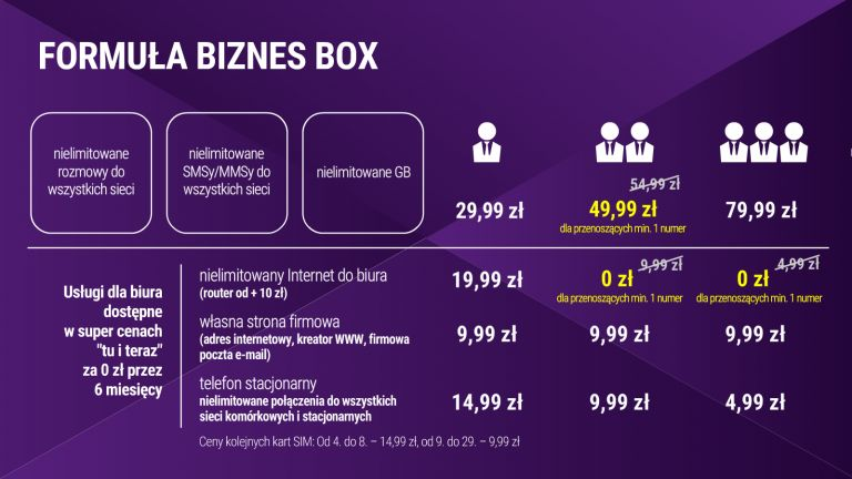 news-play-formula-biznes-box-3