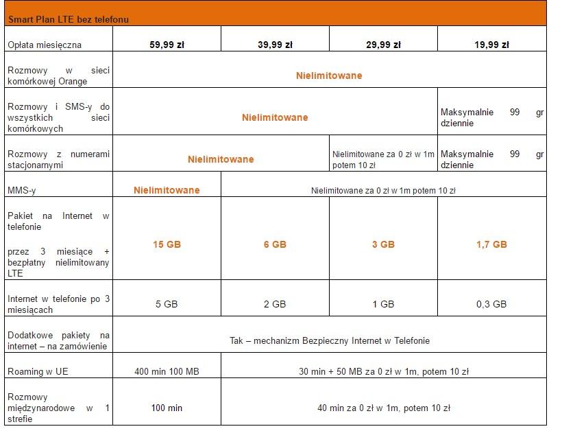 news-smartplan-sim