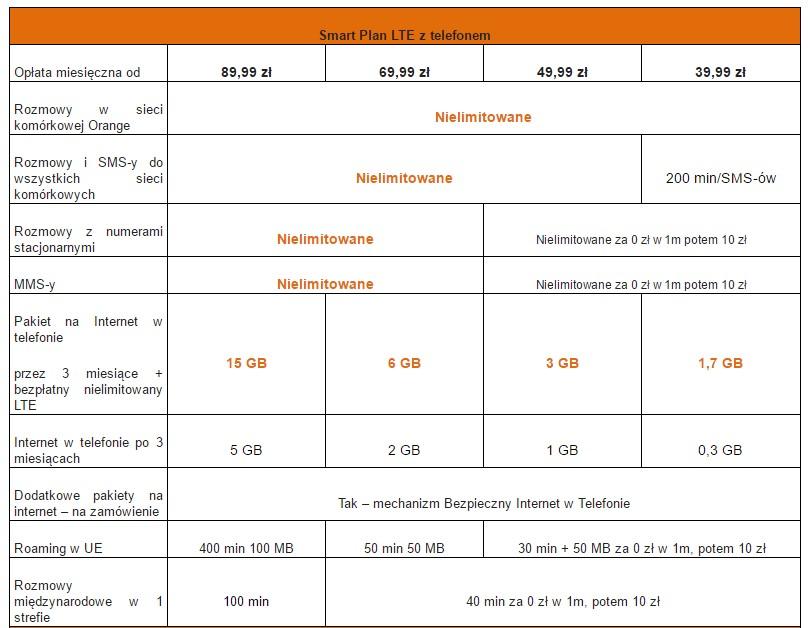 news-smartplan-telefon