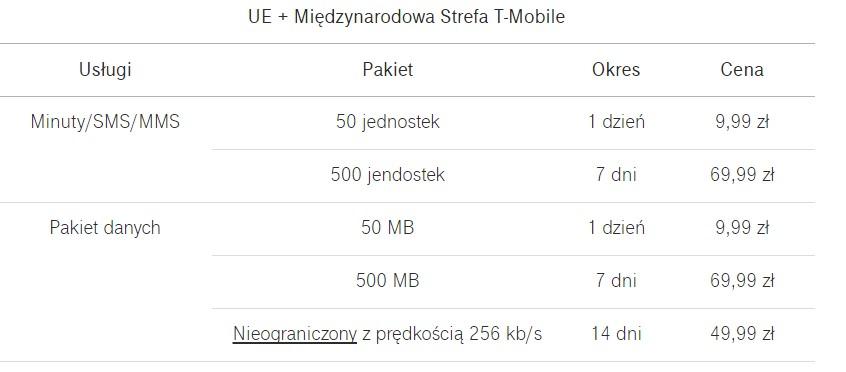news-tmobile-roaming-oferta-2