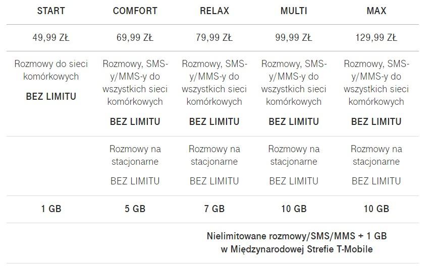 news-tmobile-roaming-oferta