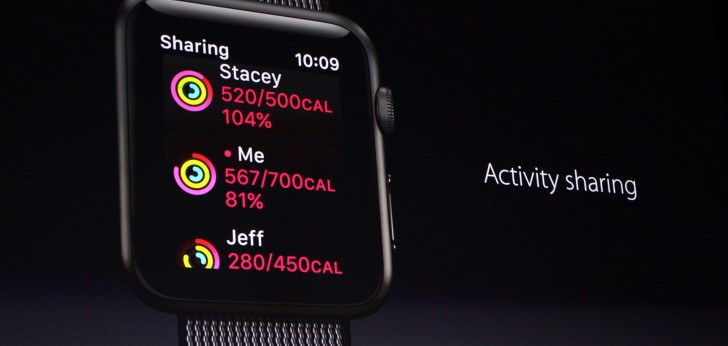 news-watchos3-1