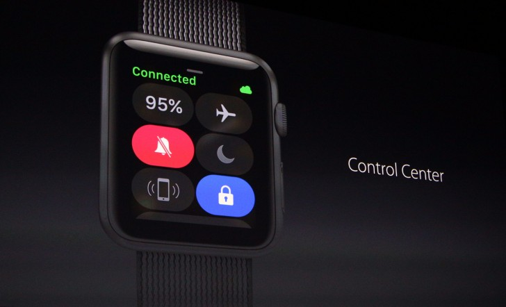news-watchos3-2