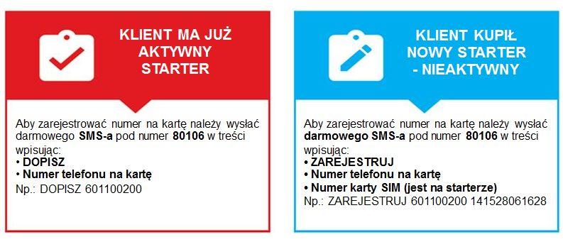 news-plus-rejestracja-1 Plus wprowadza nowe możliwości rejestracji numerów prepaid