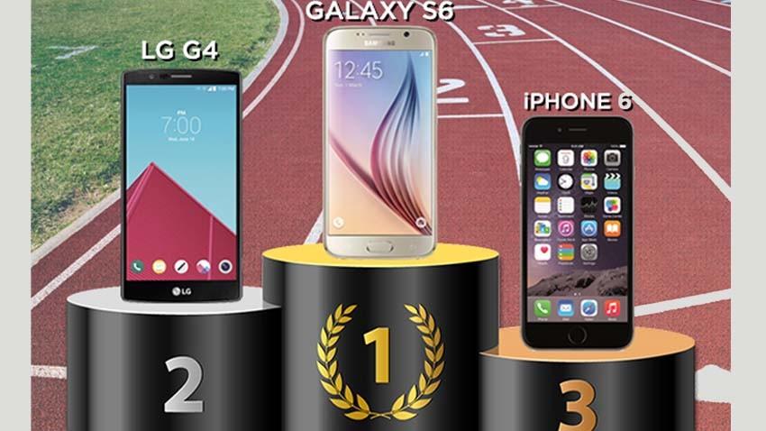 Samsung Galaxy S6 najwydajniejszym smartfonem na świecie